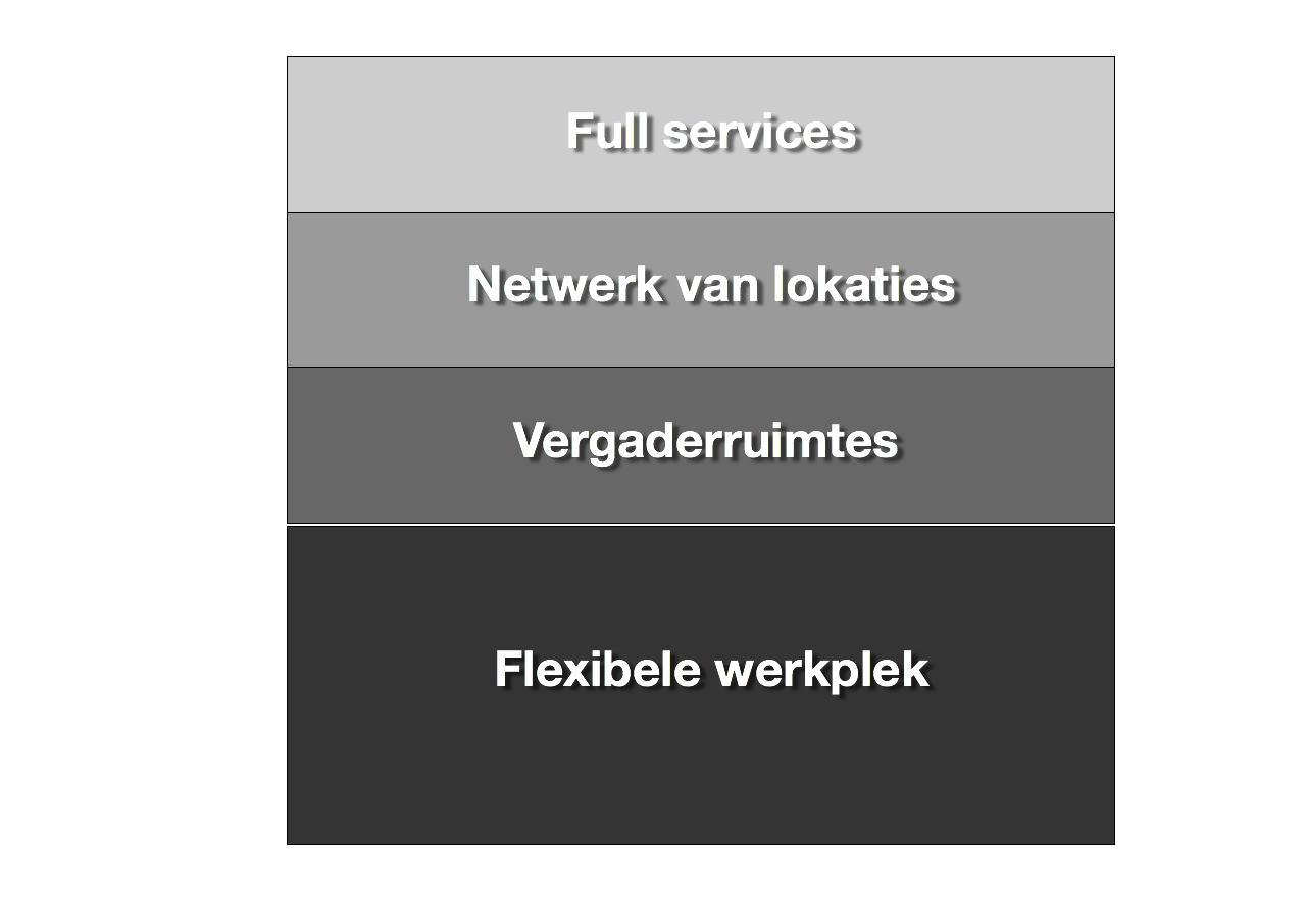 werkvrij.eu/tarieven
